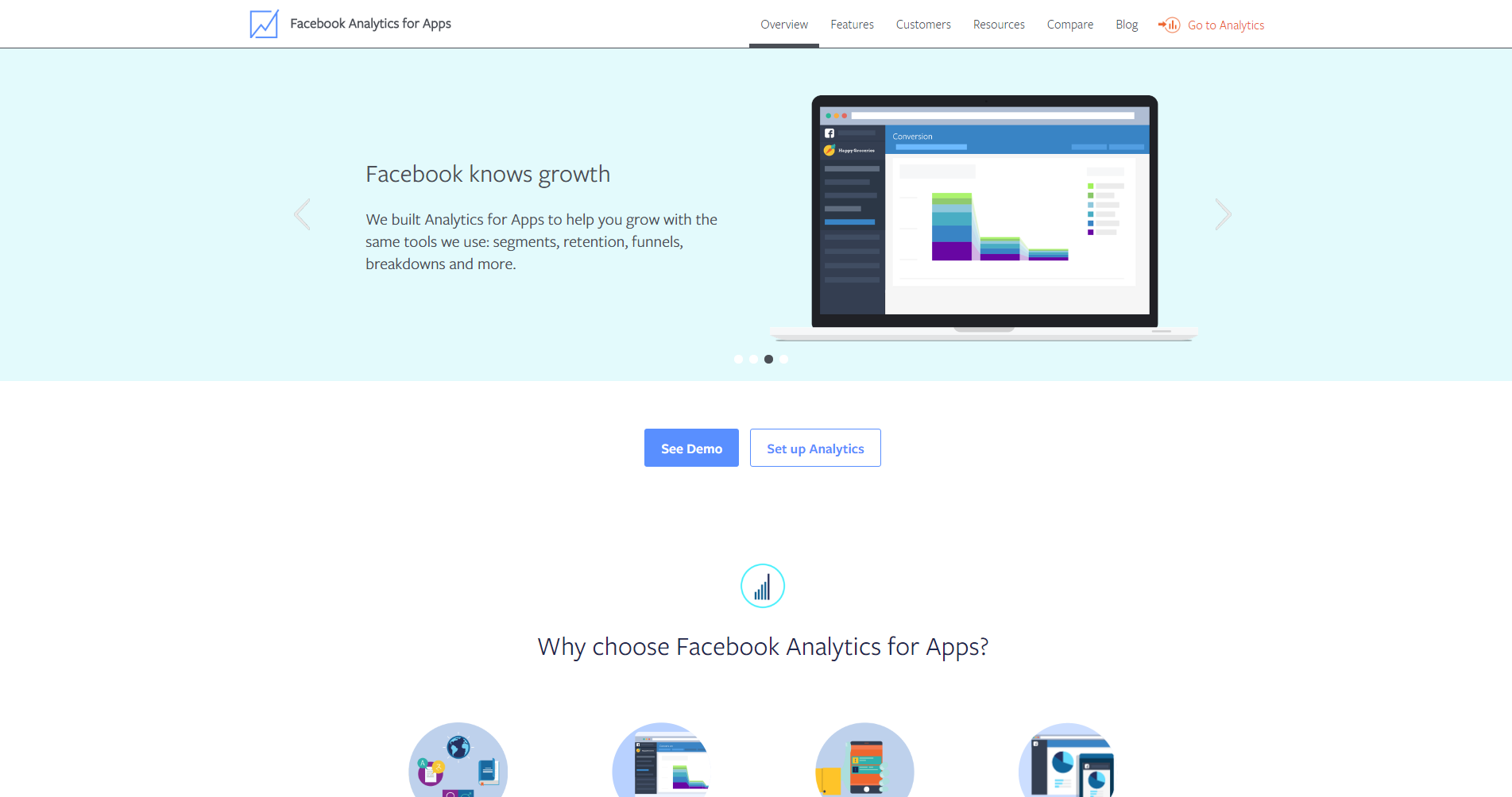 63 best digital marketing tools you should know about in 2018 facebook analytics for apps homepage fandeluxe Choice Image