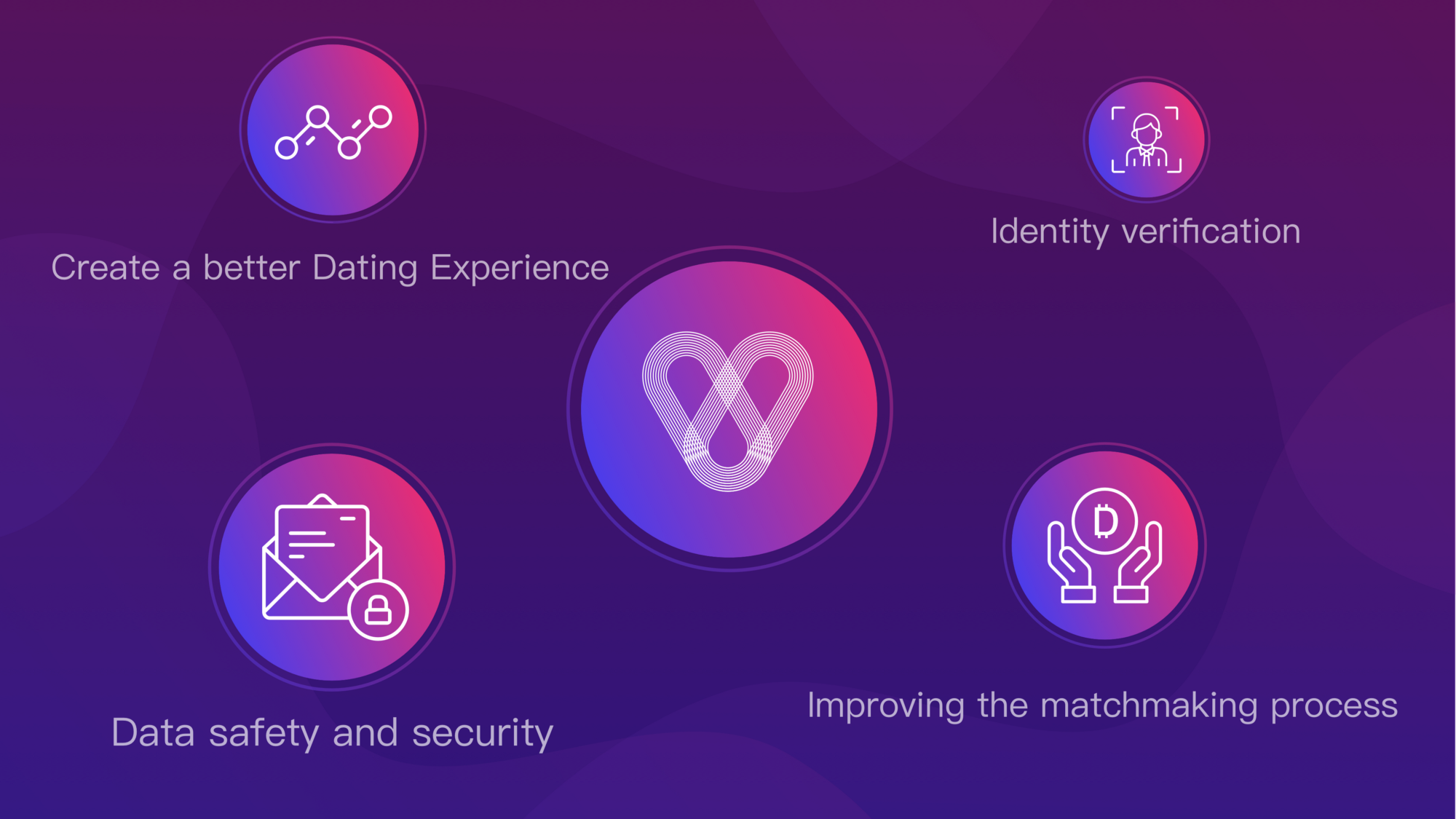 Verified secure dating tinder stories
