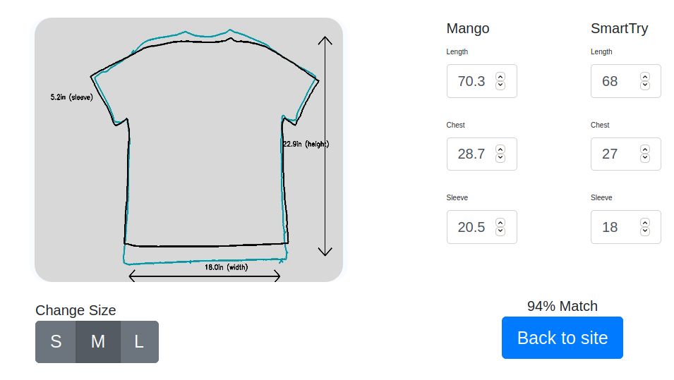 Screenshot of the SmartTry app showing a Medium size fit