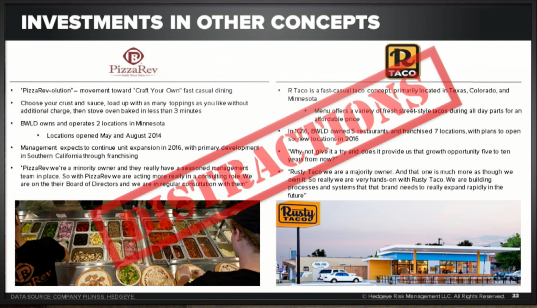 What\'s Gone Wrong at Buffalo Wild Wings – Results PDQ – Medium