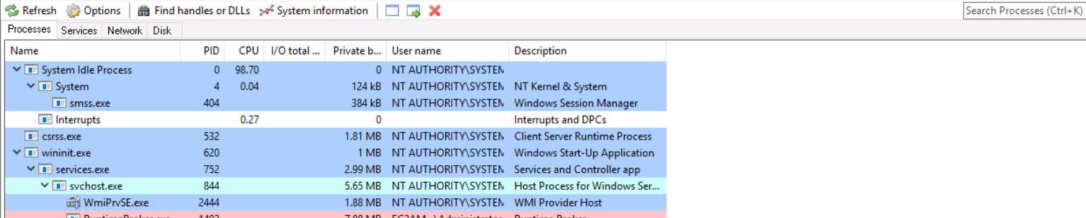 Standard Windows processes: a brief reference | So Long, and Thanks