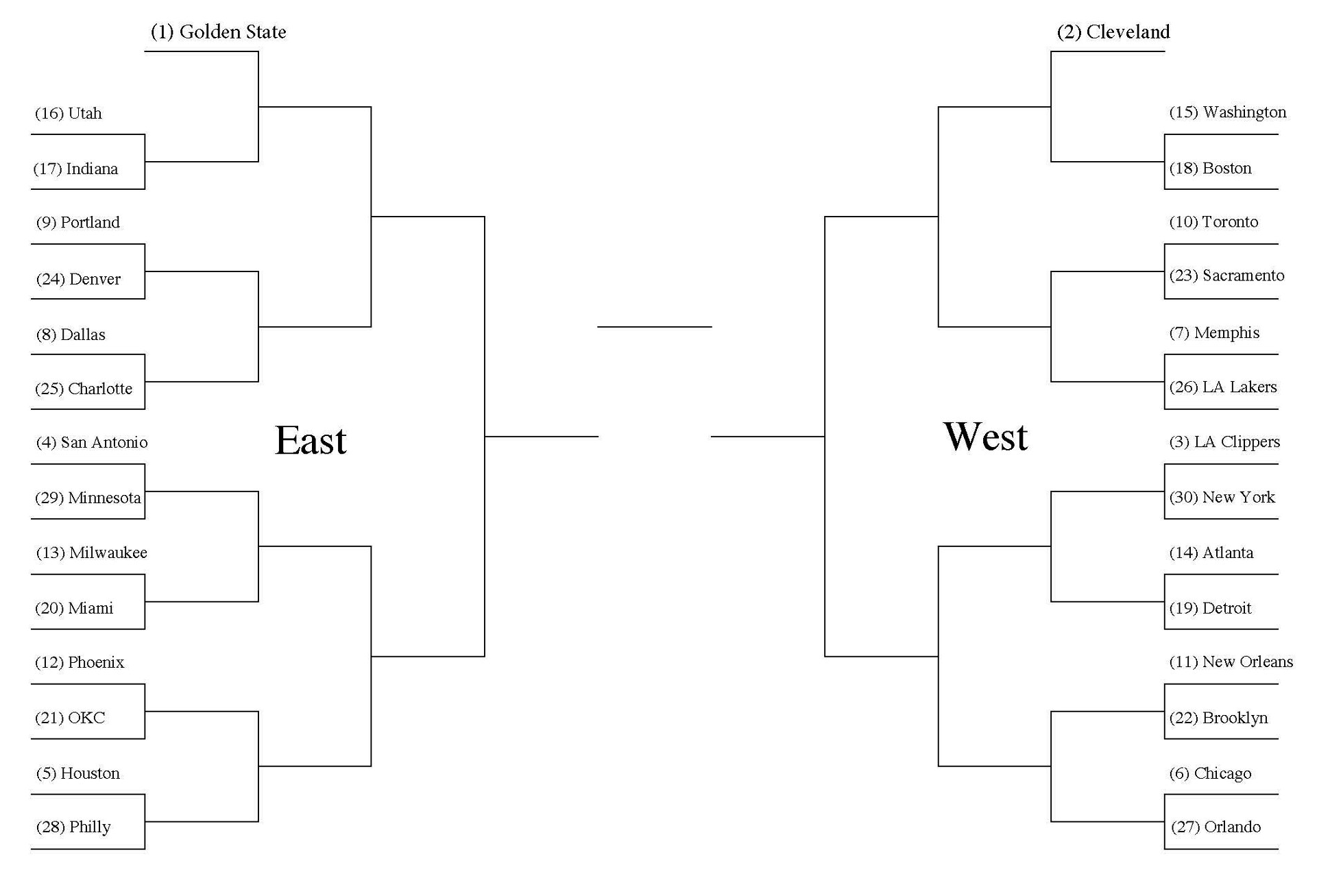 30 man single elimination bracket