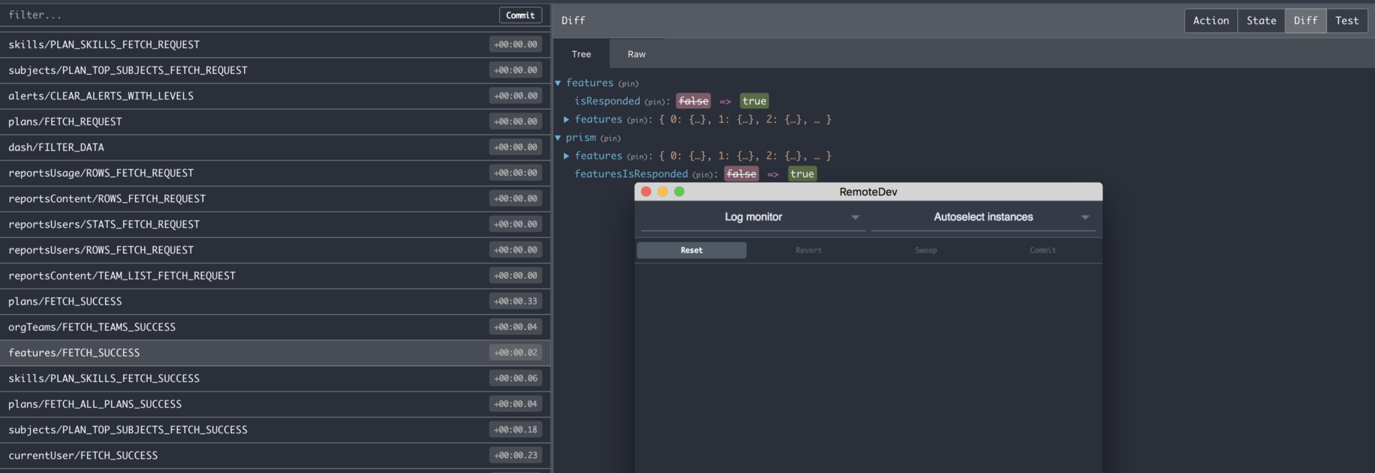 Redux Devtools For Dummies Codeburst Wiring Tools And Function