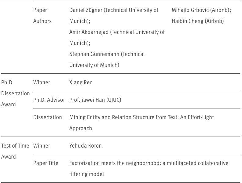 kdd 2018 announces best paper other awards syncedreview medium