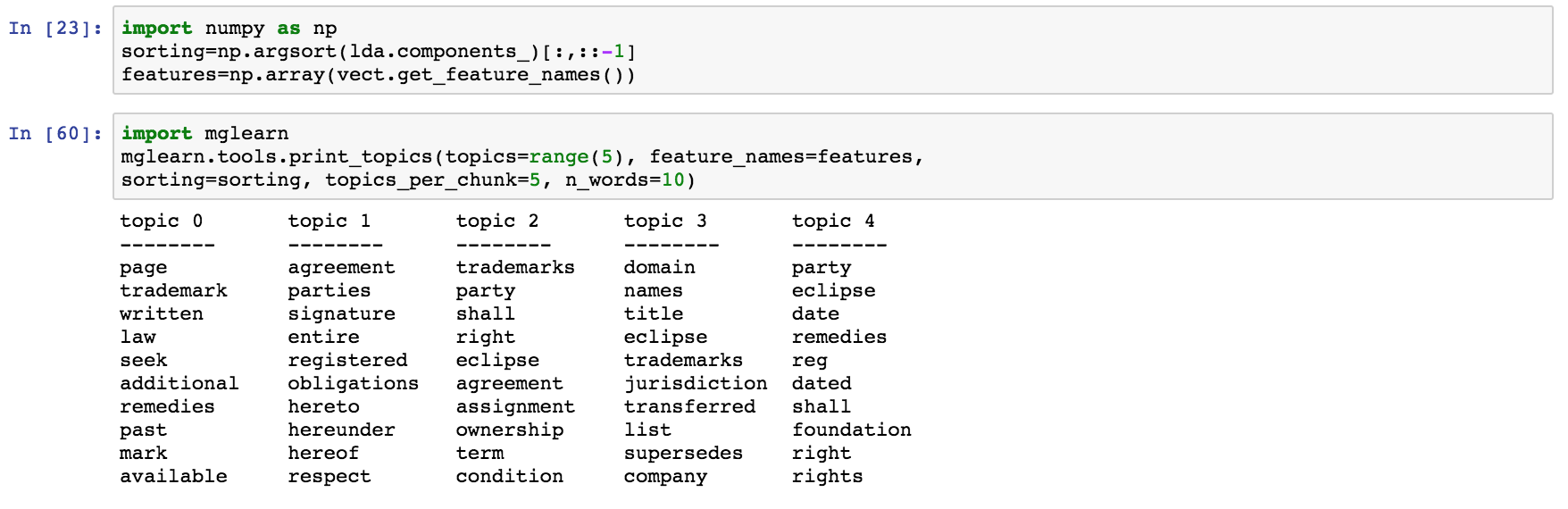 Nlp For Topic Modeling Summarization Of Legal Documents