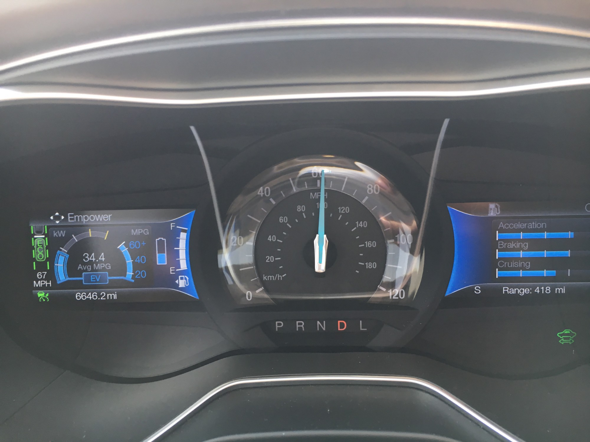 a 2017 ford fusion energi with adaptive cruise control here s an image of the dashboard while driving on the highway adaptive cruise control engaged