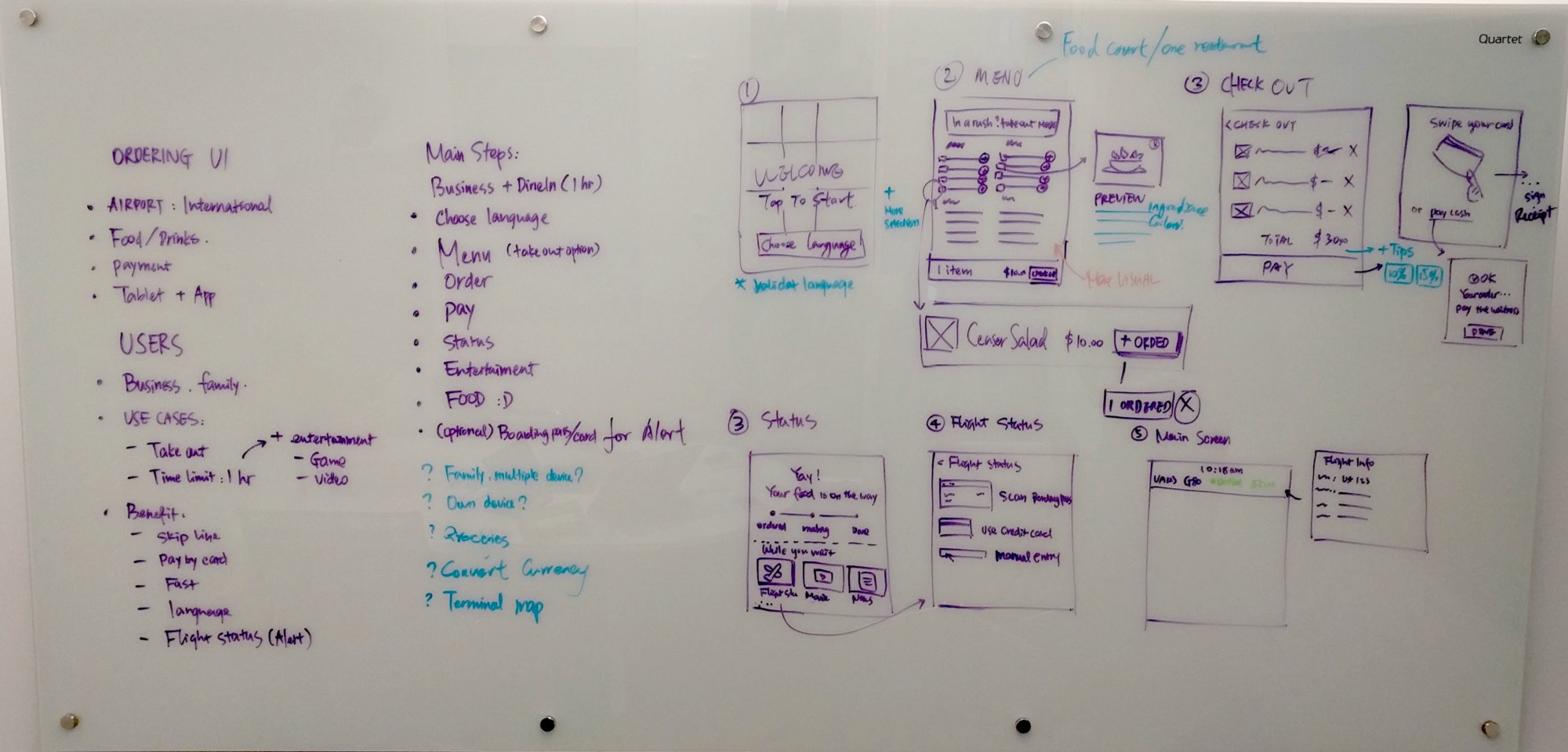 5 steps to master a whiteboard design challenge ux collective
