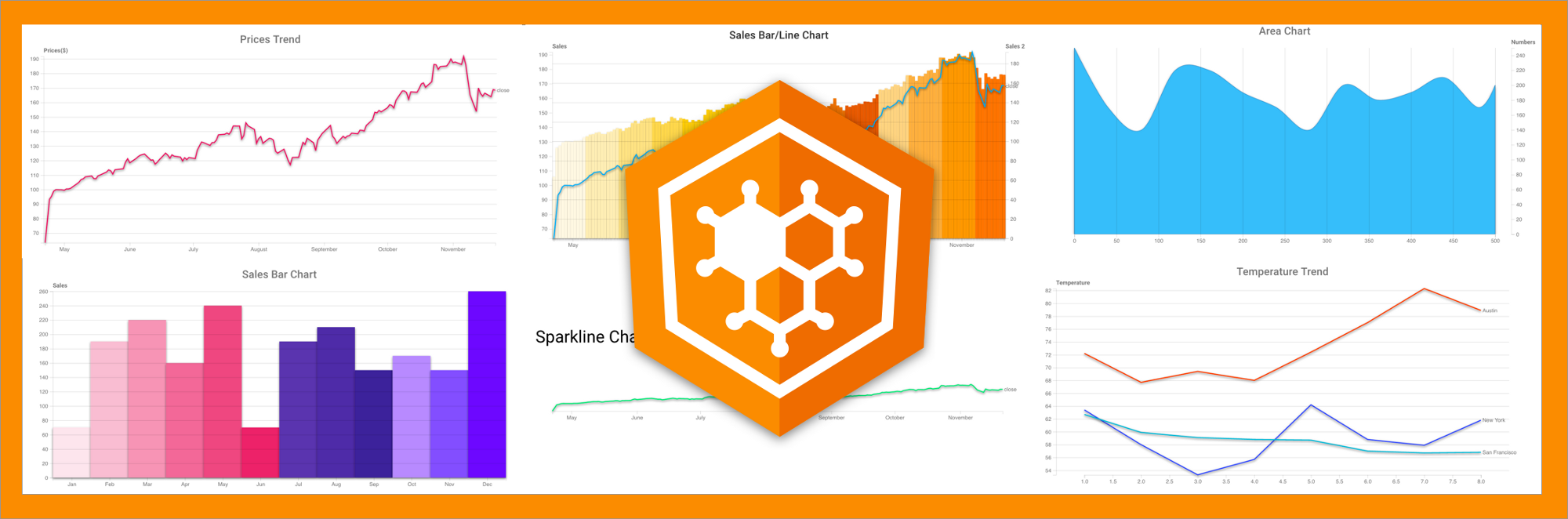 Angular 2 D3 Charts & Data Tables added in Covalent 0.8