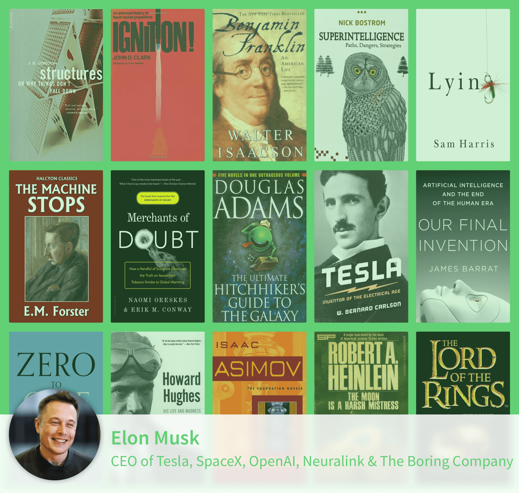 elon musk is the co founder and ceo of tesla founder and ceo of spacex co chairman of openai founder and ceo of neuralink and founder and ceo of the