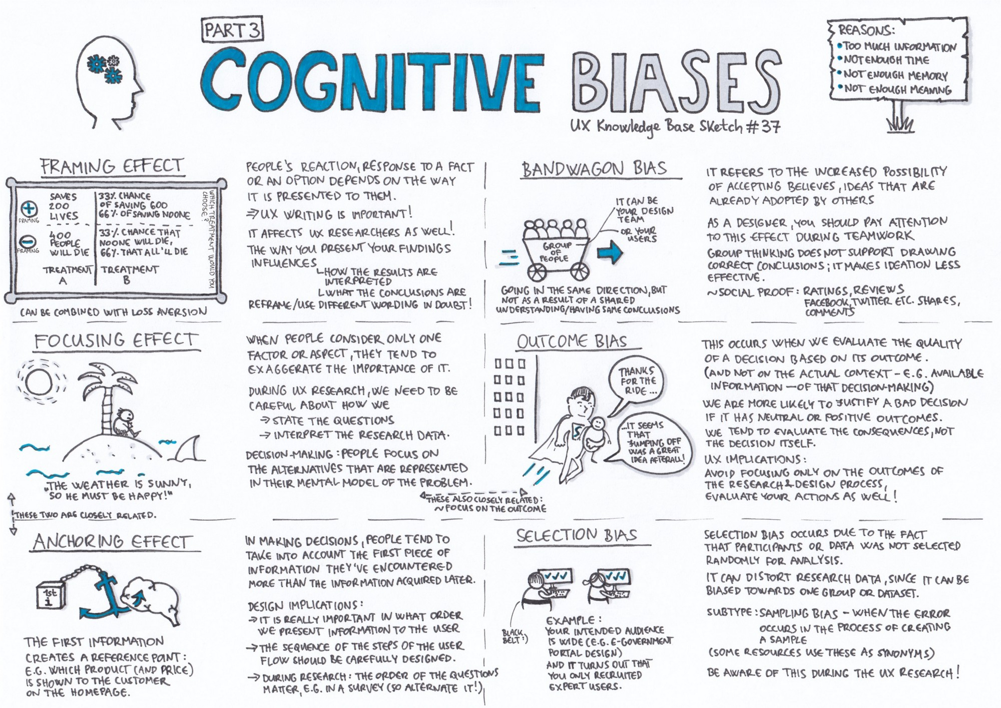 Cognitive Bias — Part 3 – UX Knowledge Base Sketch