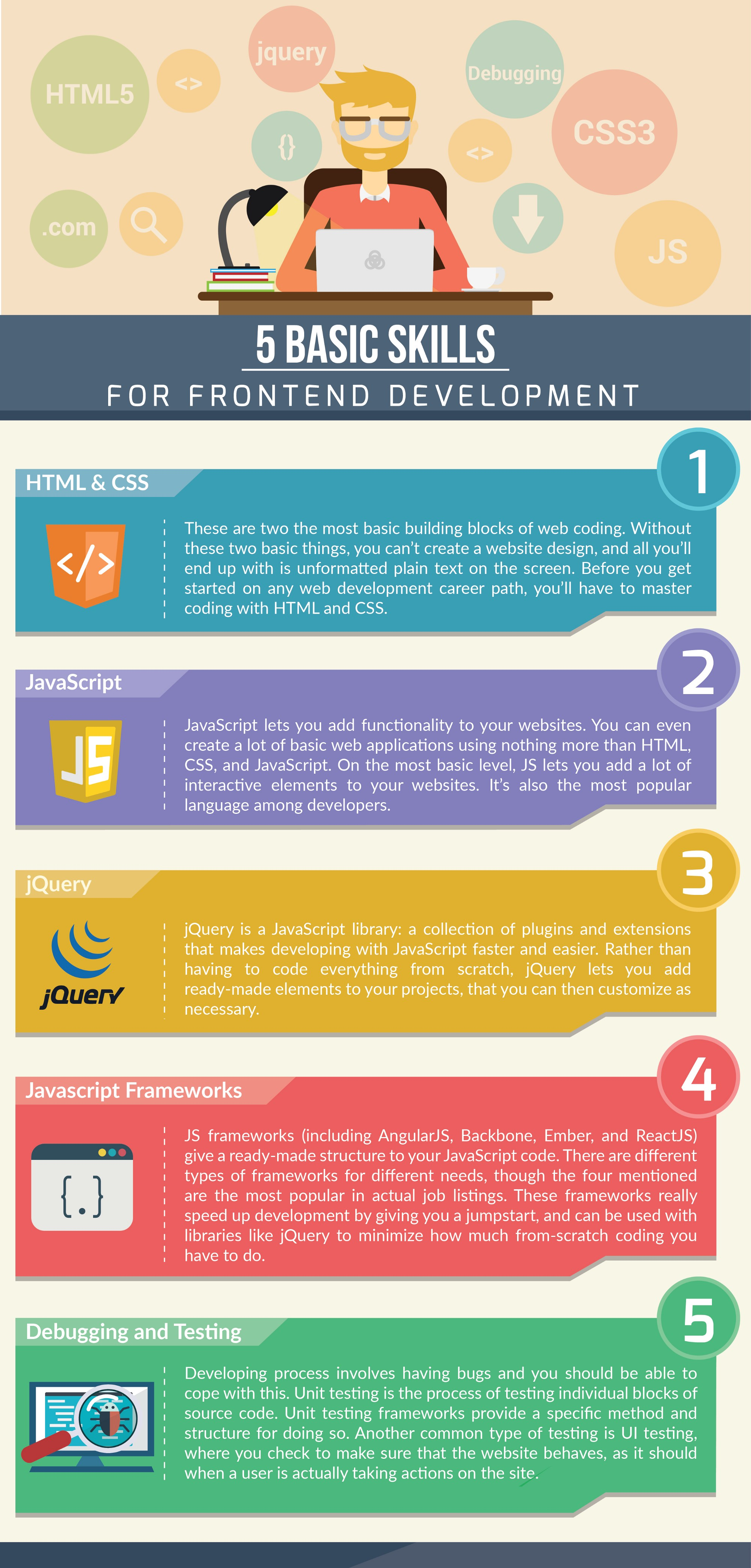 5 Basic But Timeless Makeup Techniques: 5 Basic Skills For Frontend Development [Infographic]