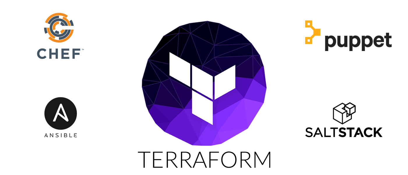 why we use terraform and not chef puppet ansible saltstack or