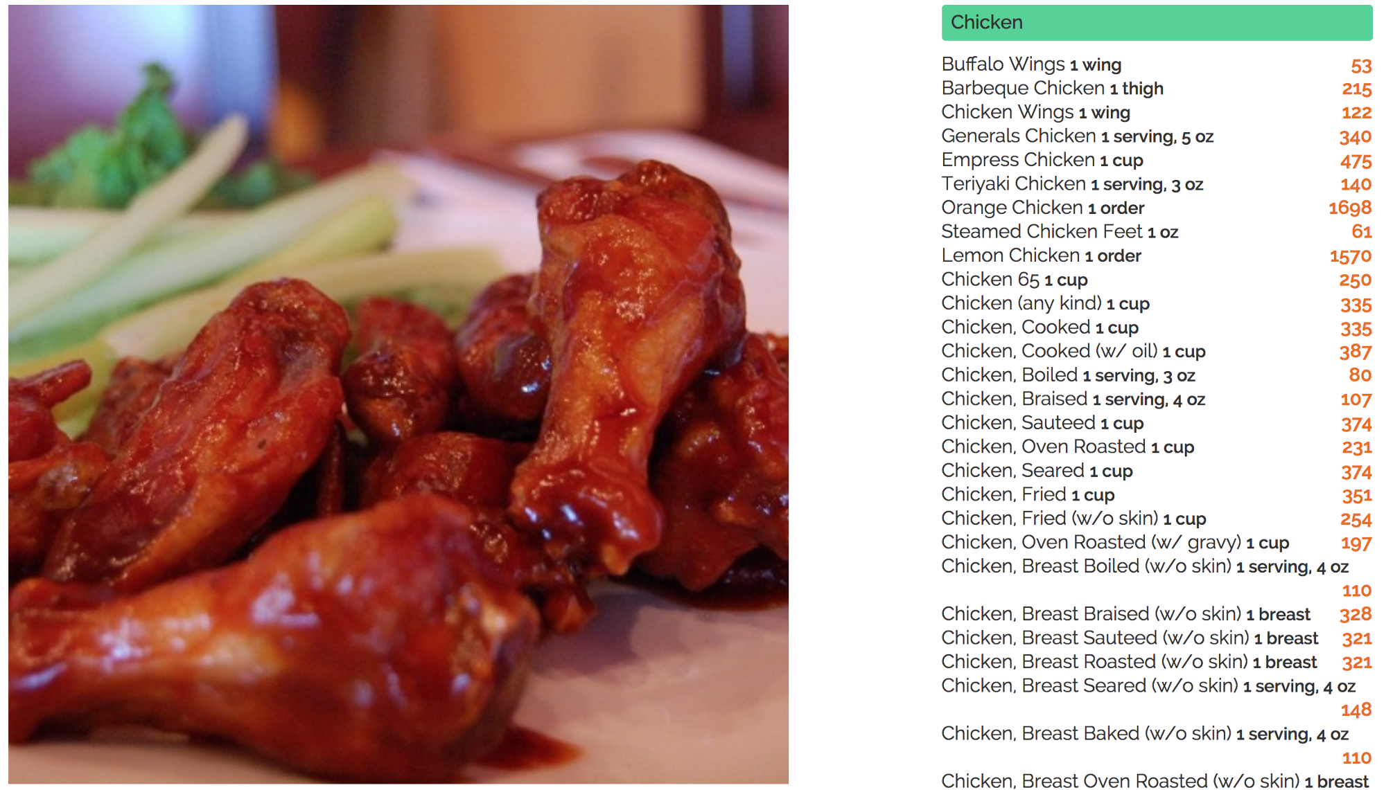 Re comparison of image recognition apis on food images from httpcaloriemamaapi forumfinder Gallery