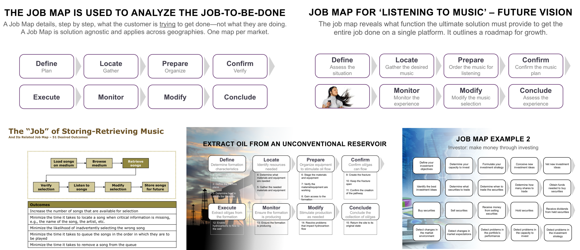 Know The Two Very Different Interpretations Of Jobs To Be Done