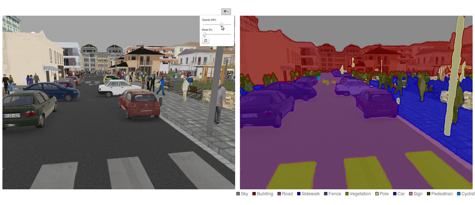 How To Do Semantic Segmentation Using Deep Learning Wiring Further Model Railroad Track Moreover Train An Example Of Source