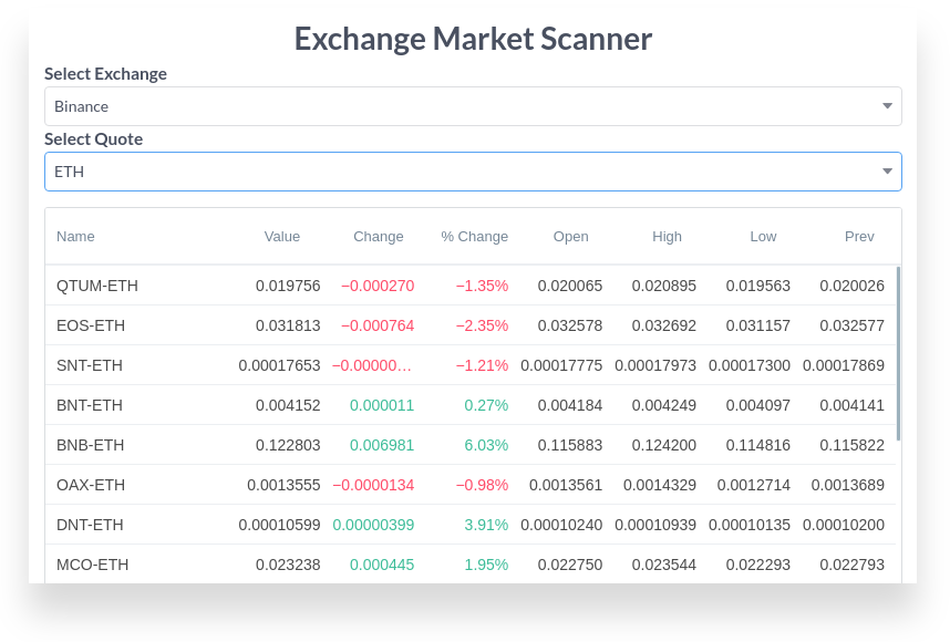 Exchange Market Scanner redesign