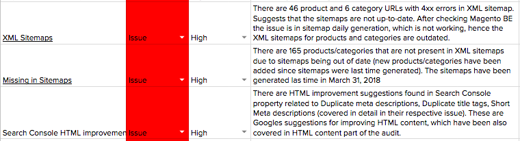 Sample Issue Log included in SEO Technical Audit