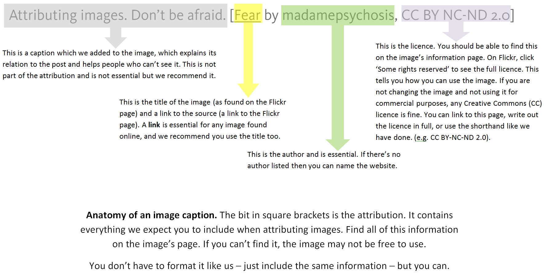 Annotated Example Of Our Attribution For The Fear Image Above Click To Enlarge Text Only Version Of This Image Image Authors Own
