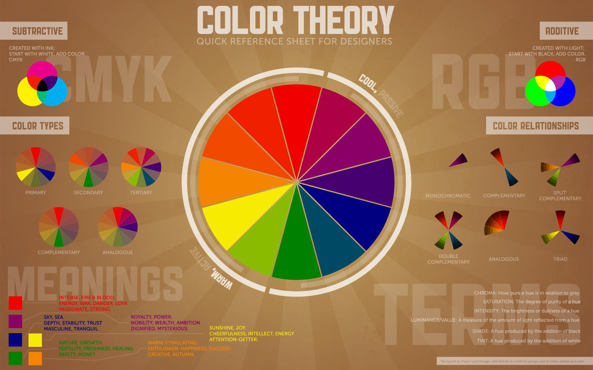 Which Colors to Avoid in Web Design