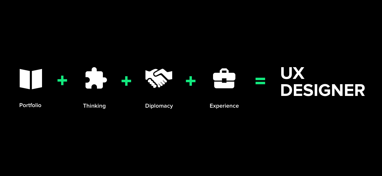 The UX of Hiring for UX Positions