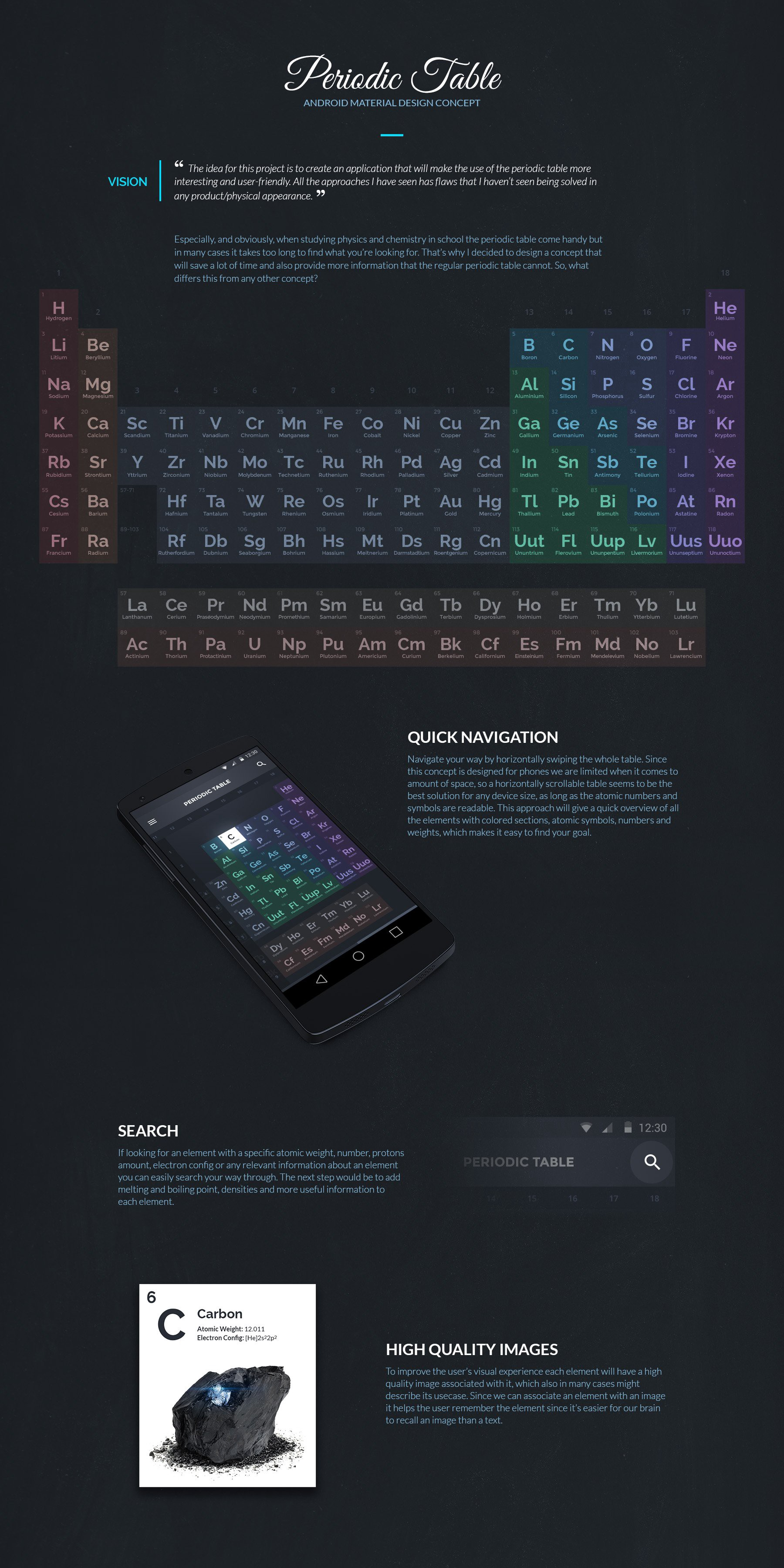 This material design app will make you want to study chemistry again periodic table concept by anders bjarnle urtaz Gallery