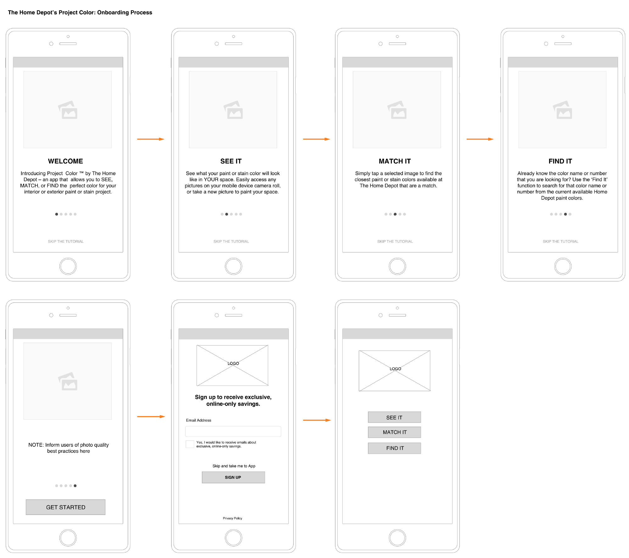 Usability Testing on Home Depot\'s App: Project Color