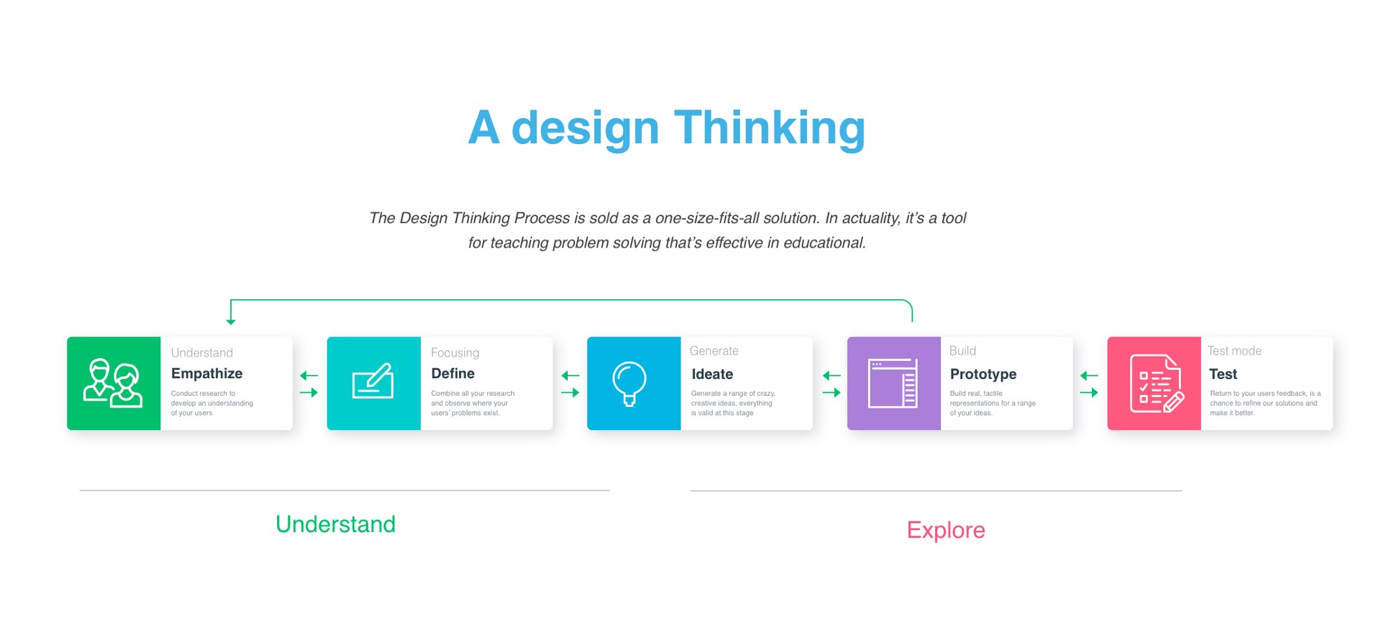 It Is A Fantastic Teaching Tool And Helps Simplify Design Down To Its Essence So Beginners Can Learn