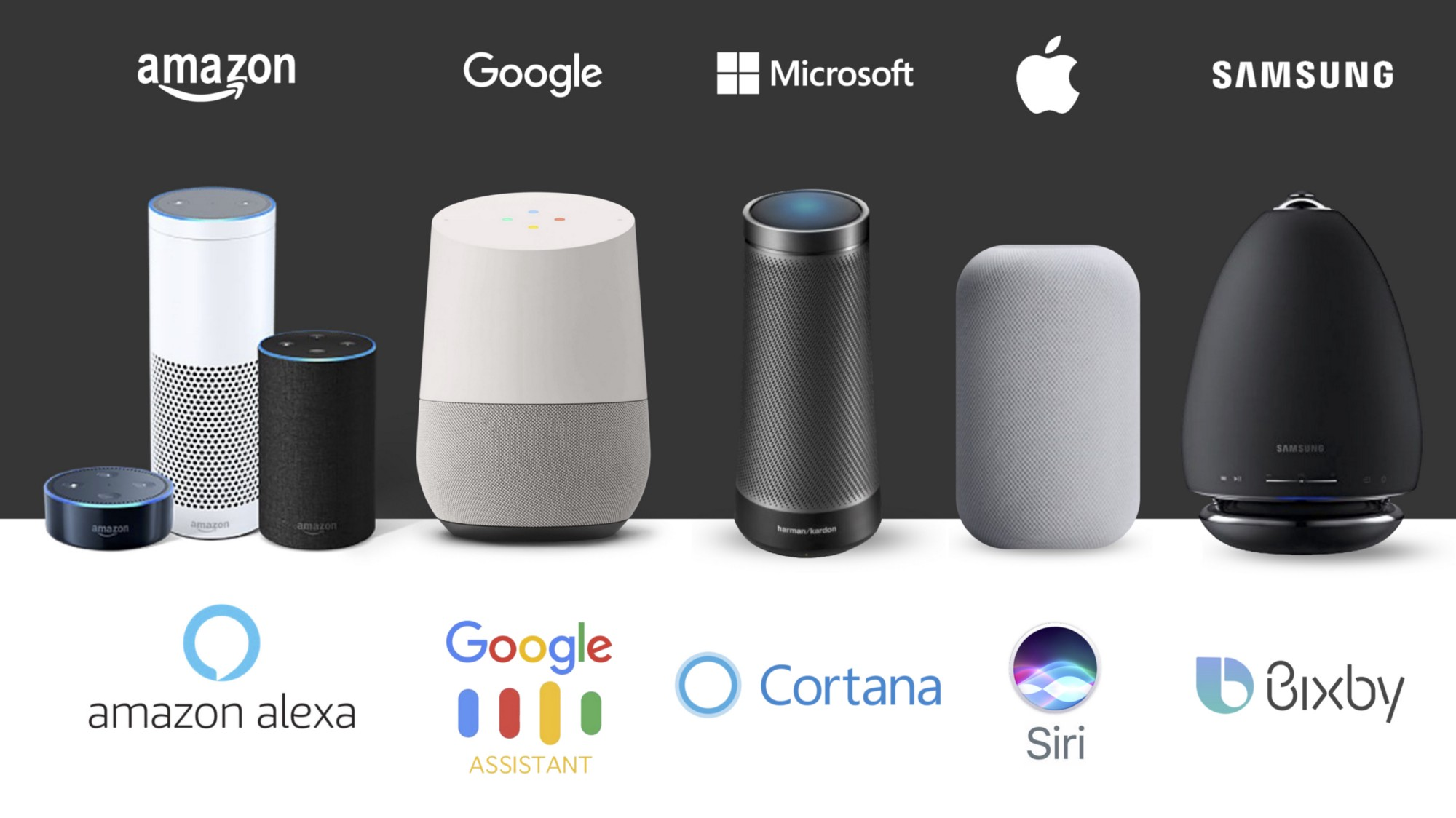 Image result for voice assistant