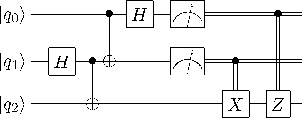 A normal Quantum Circuit treating Measurement like other gates (the dial icon represents measurement)