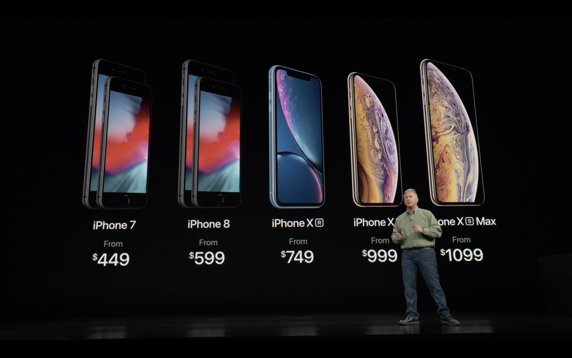 Apple's Product Line is a Mess