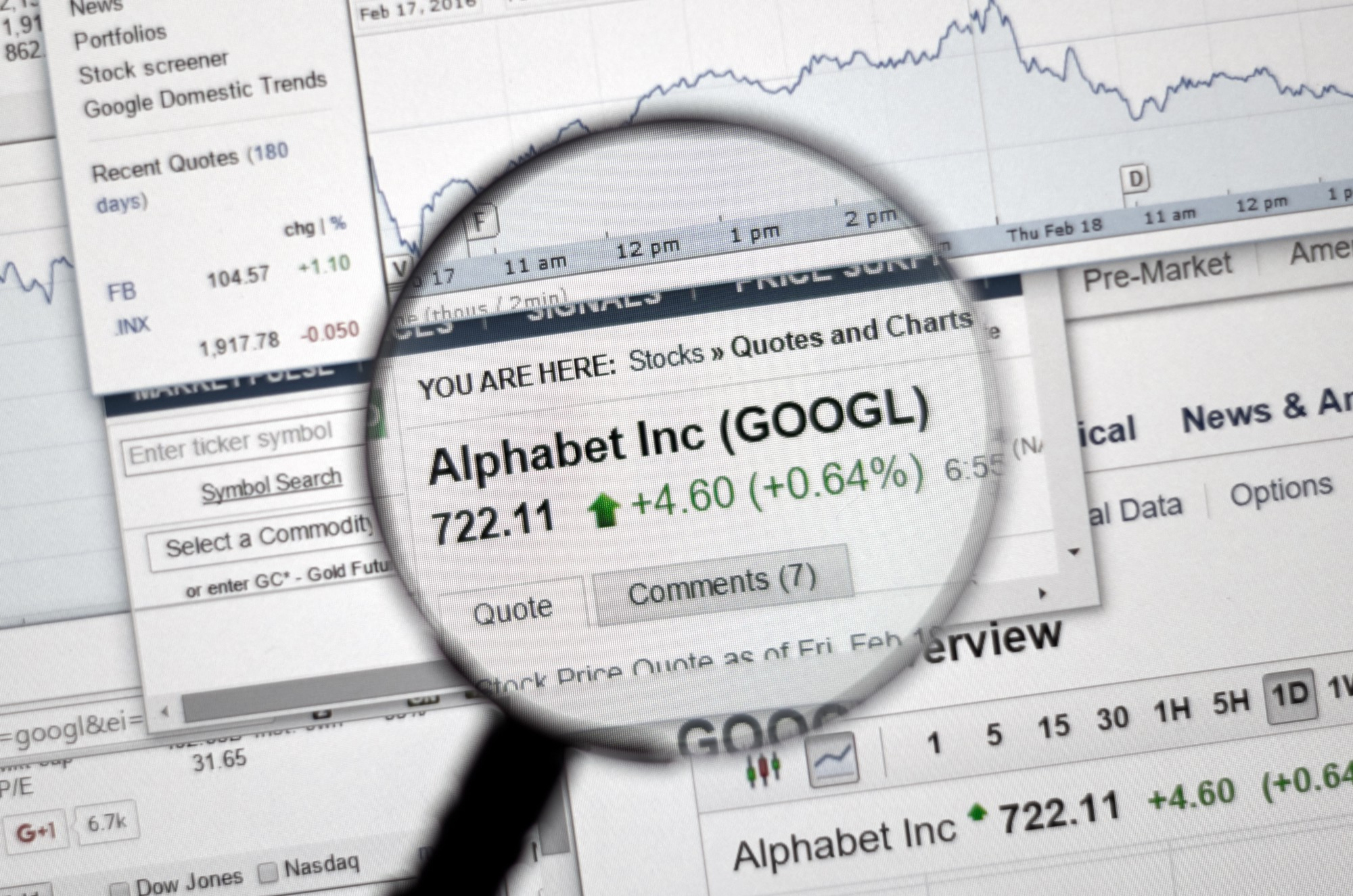What are the best us companies to invest in zamdy 5 why does google alphabet appeal to investors biocorpaavc