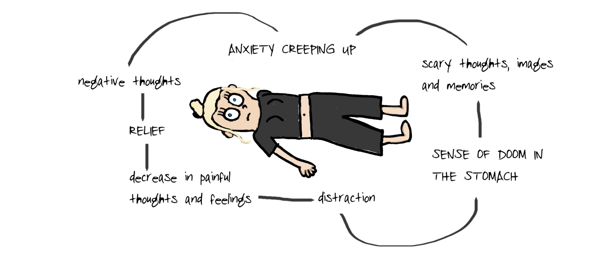 A Letter To My Anxiety Be Yourself