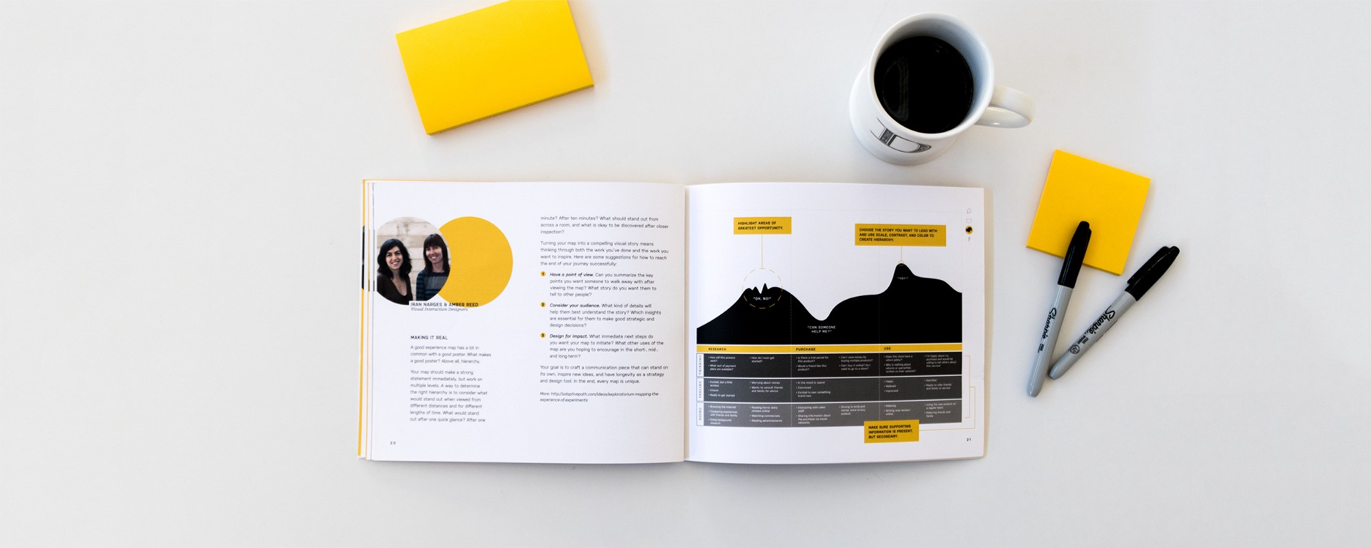 Download Our Guide To Experience Mapping One Design Community Medium - Make points on a map