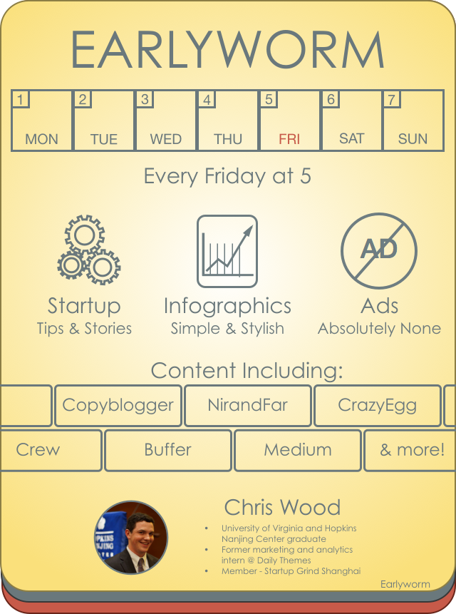 My first infographic, designed using Sketch.