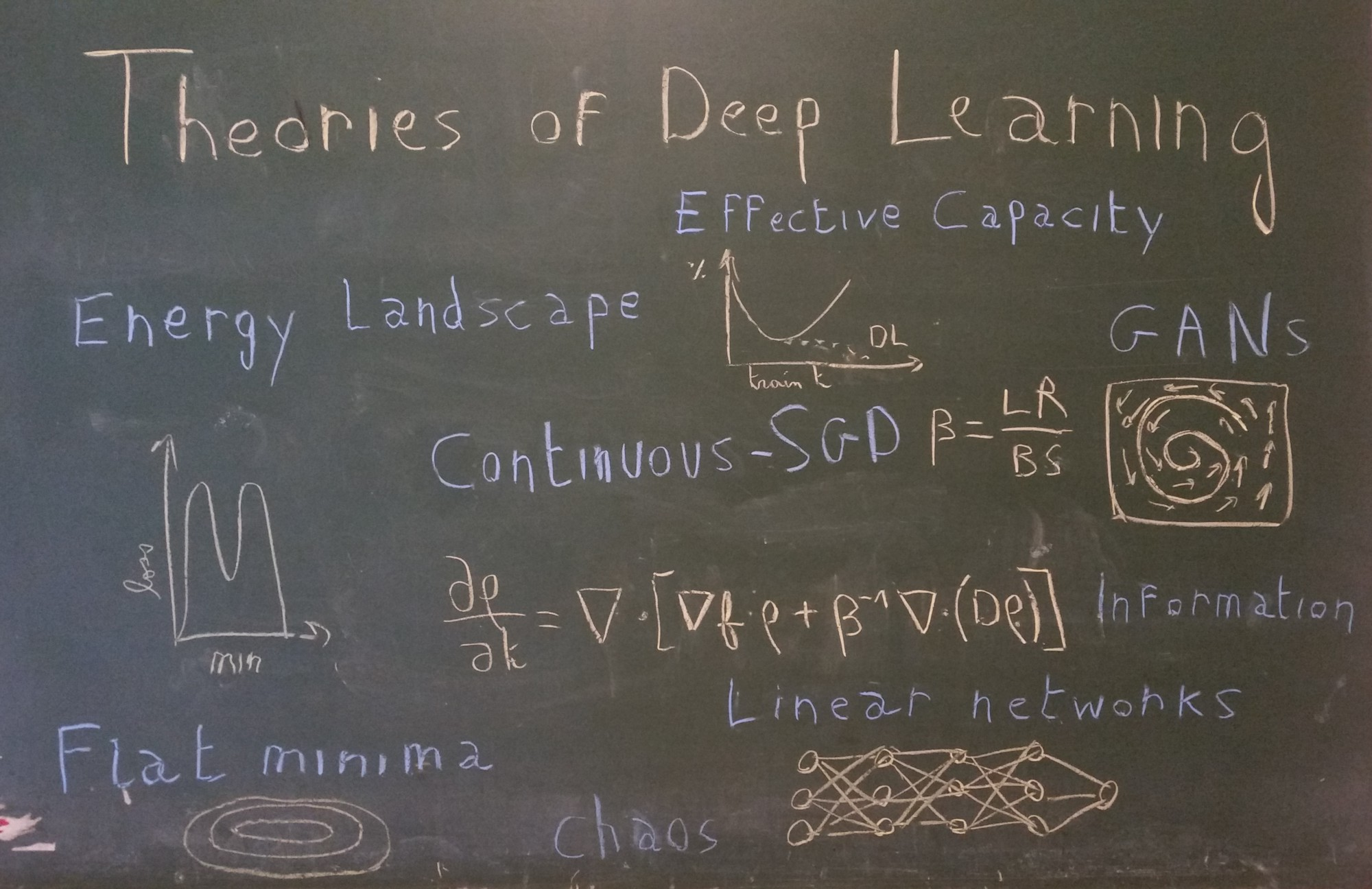 Recent Advances for a Better Understanding of Deep Learning − Part I