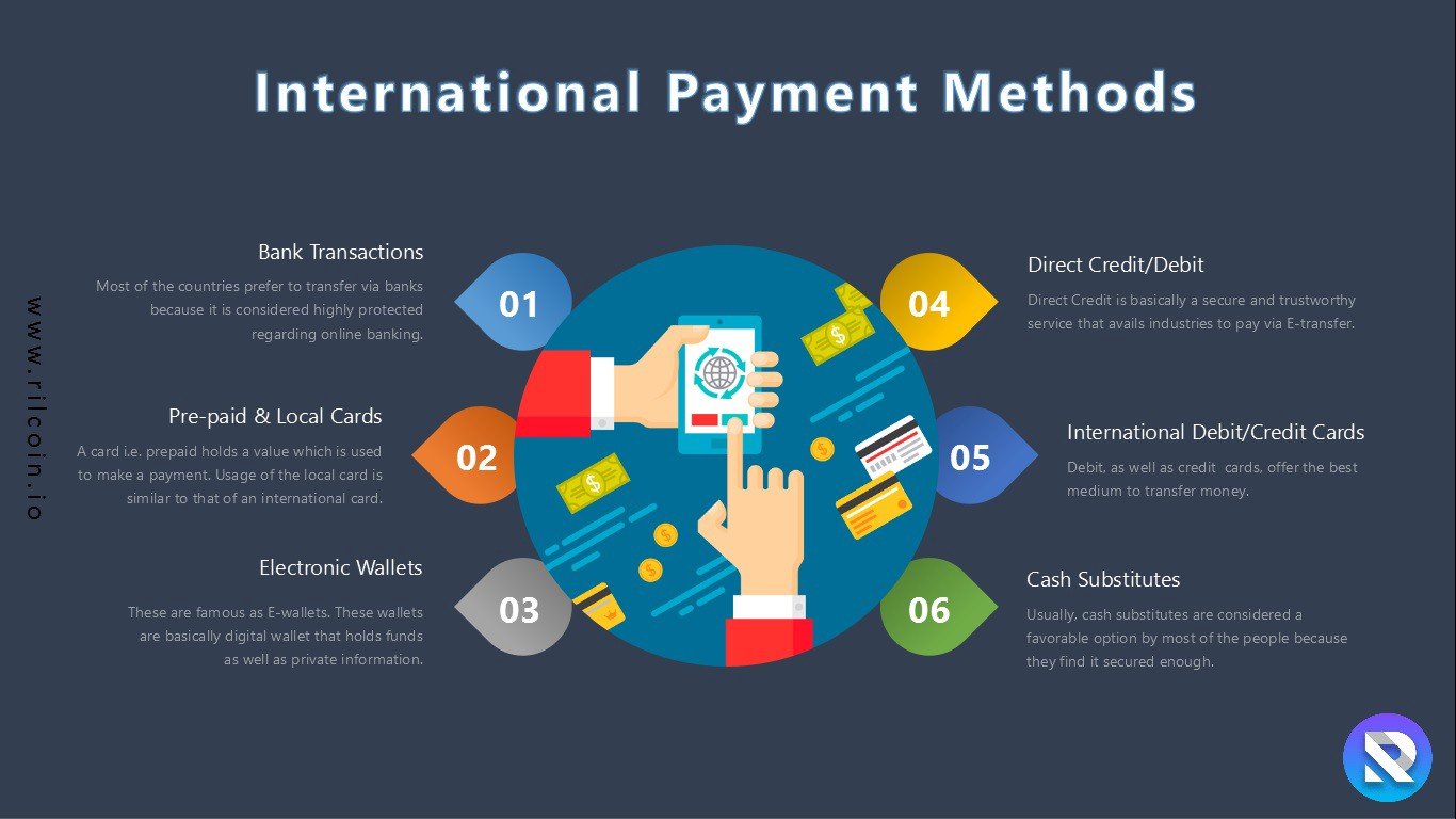 Payment Types In Banking