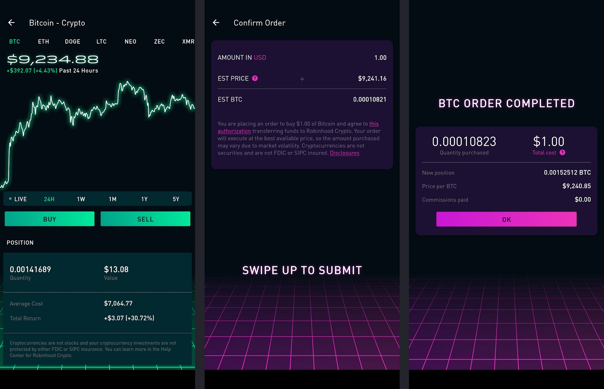transfer bitcoin to robinhood