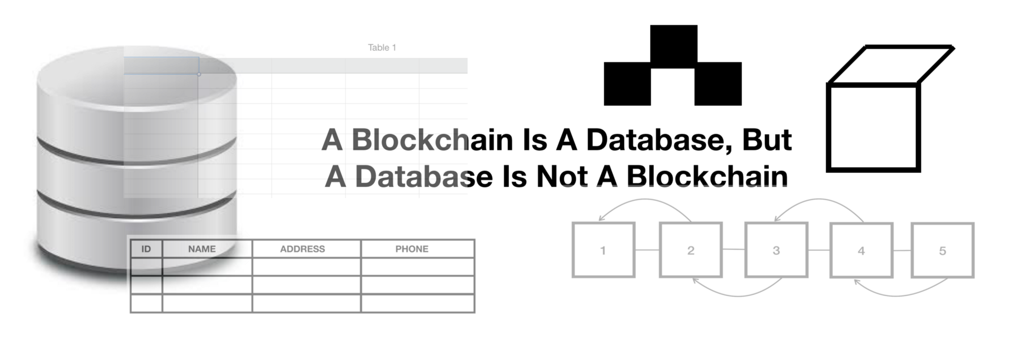 Databases And Blockchains The Difference Is In Their Purpose Design Database Level Security