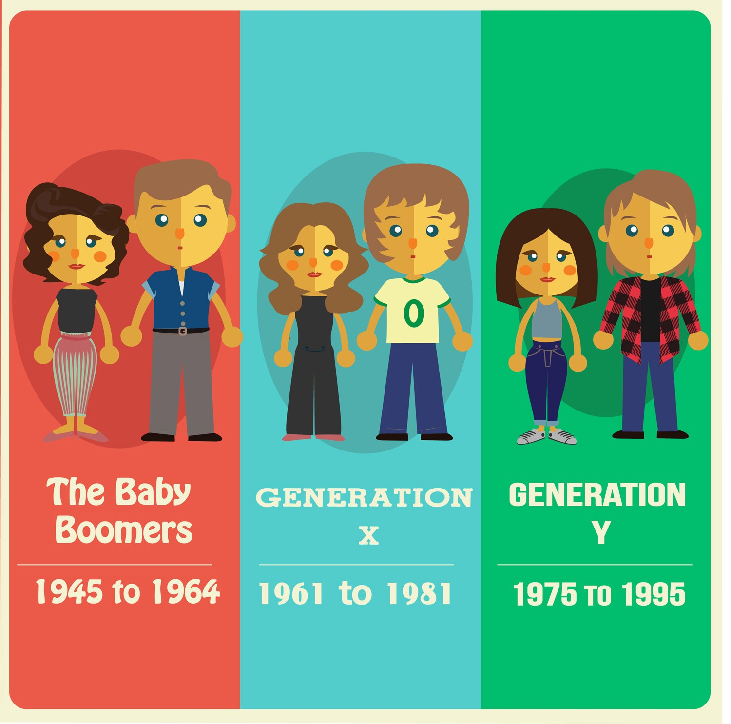baby boomers generation x and generation y in the job market