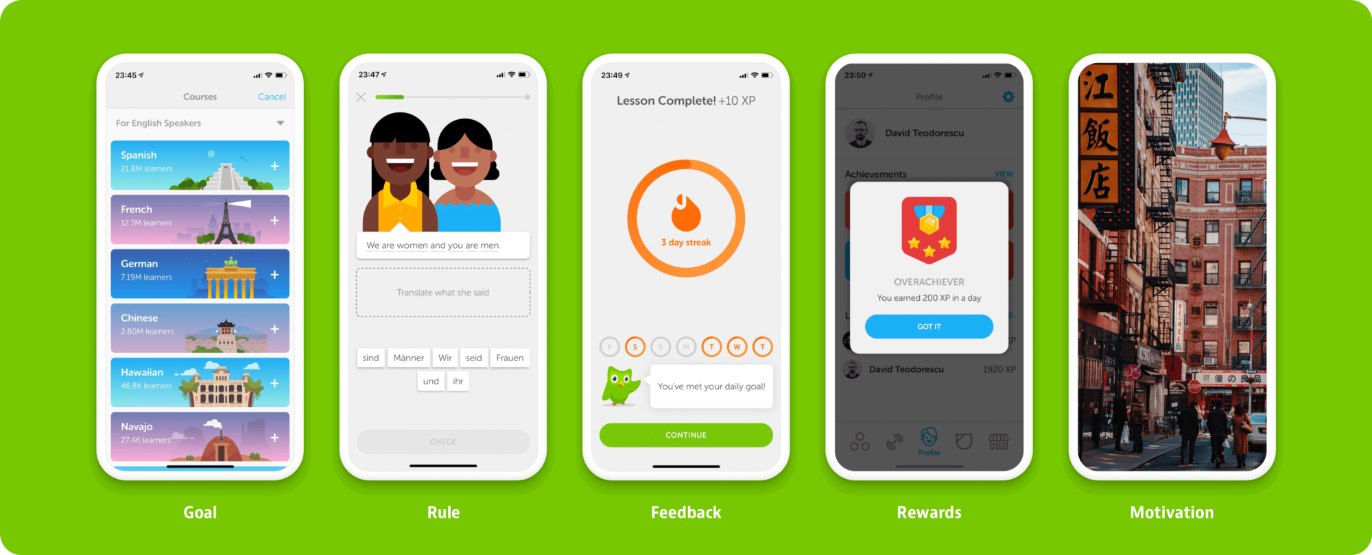 Gamification: aguide for designers to a misunderstood concept