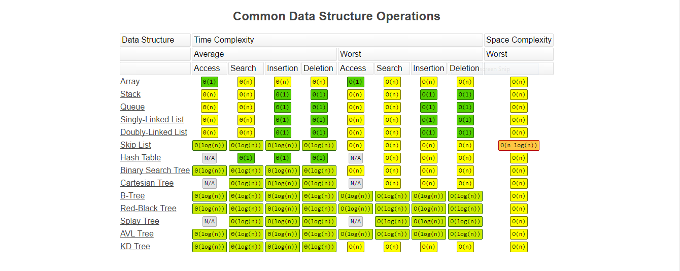 DATA STRUCTURES IN PDF DOWNLOAD