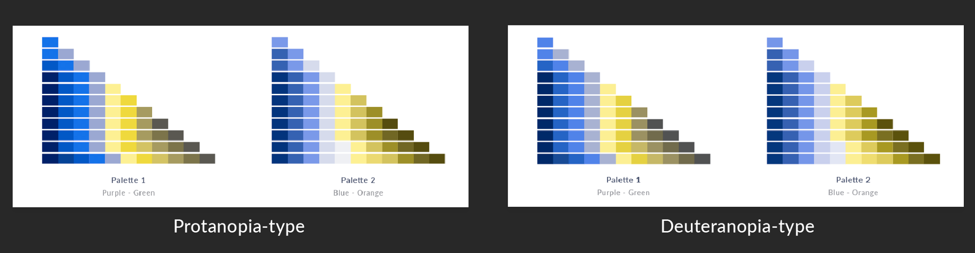 Designing Colors for Data: from One to Many – Aoni Wang – Medium