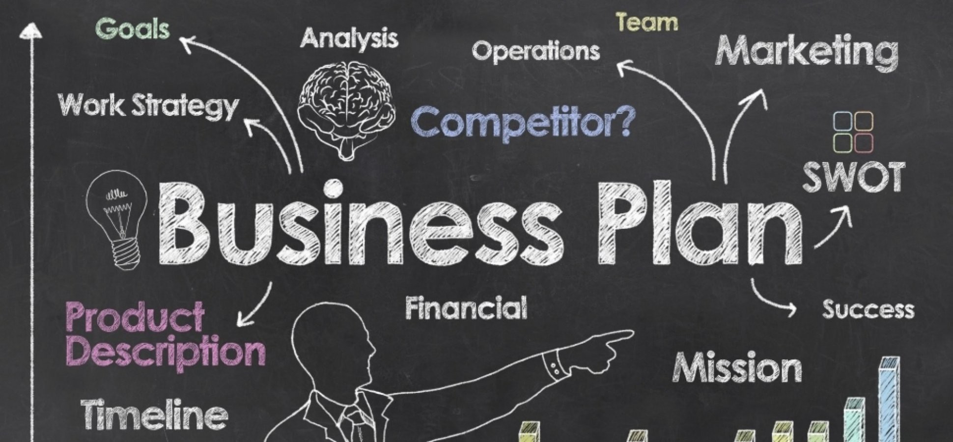 Preparing A Business Plan U2014 Components Of A Business Strategy