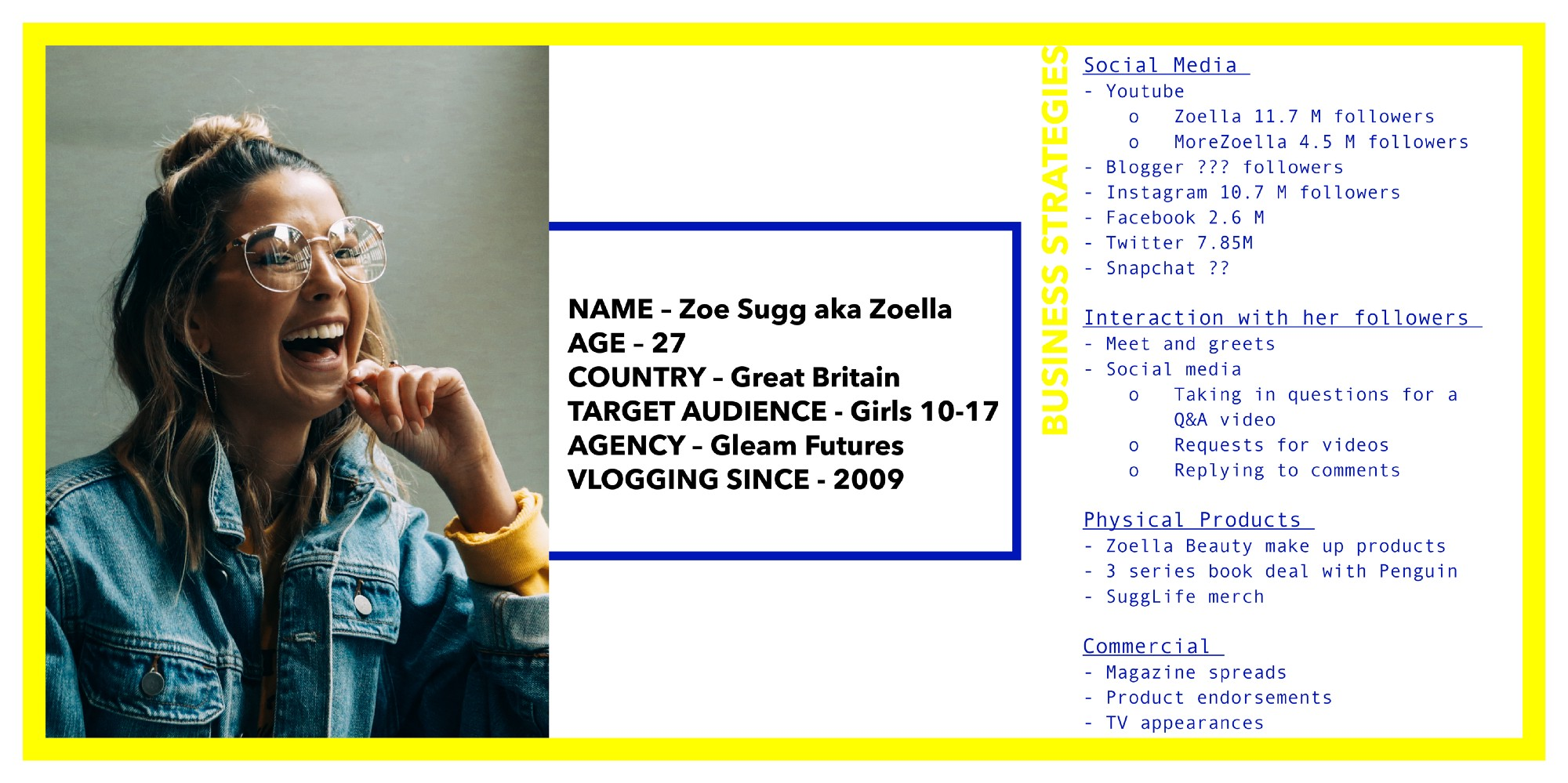 Profiling Zoella What Would You Do With 11 Million Followers