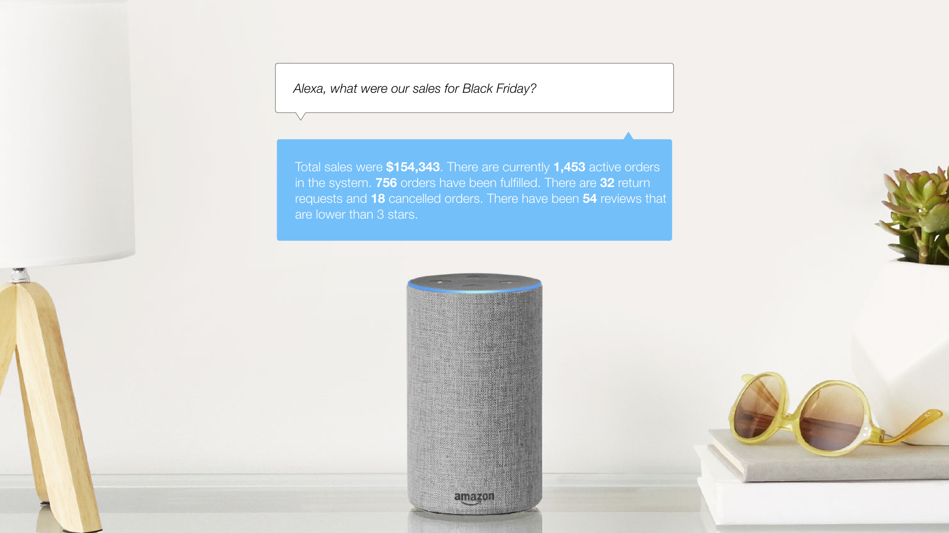 4 Reasons Why You Should Be Using Conversational Assistants like Alexa For Business Intelligence
