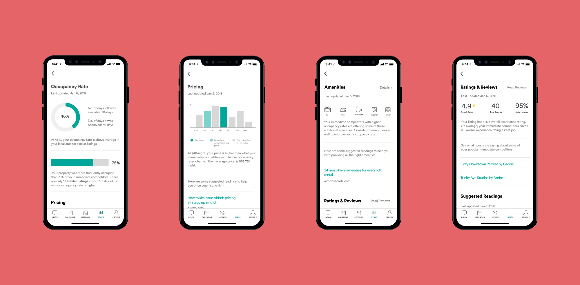 Helping Airbnb Hosts Fare Better Design Concept Prototypr