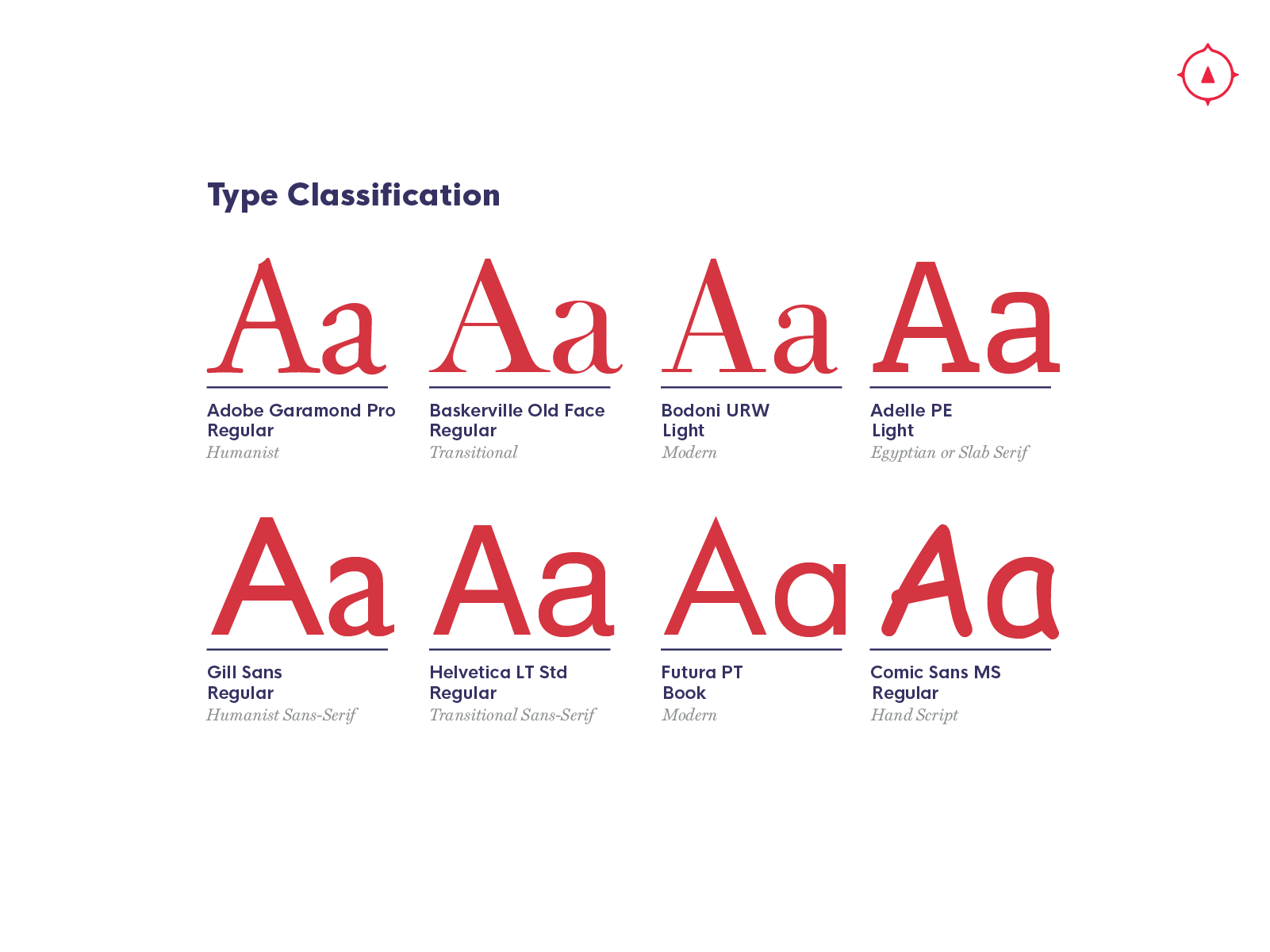 Design Principle 4 Typefaces And How To Use Them Compass Of Design
