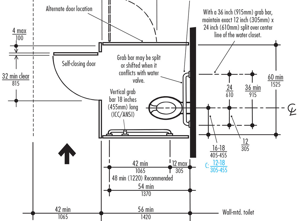 Can A Door Swing Into The Required Clearance At A Plumbing