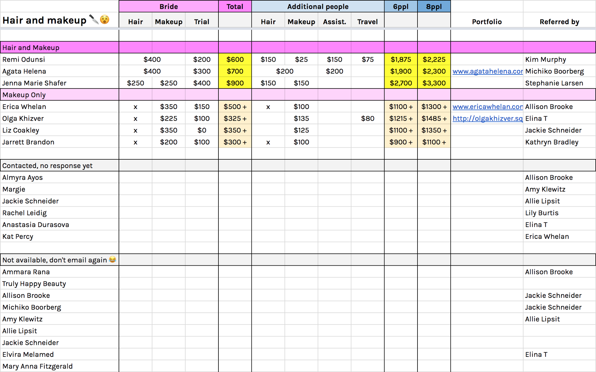 every spreadsheet you need to plan your custom wedding