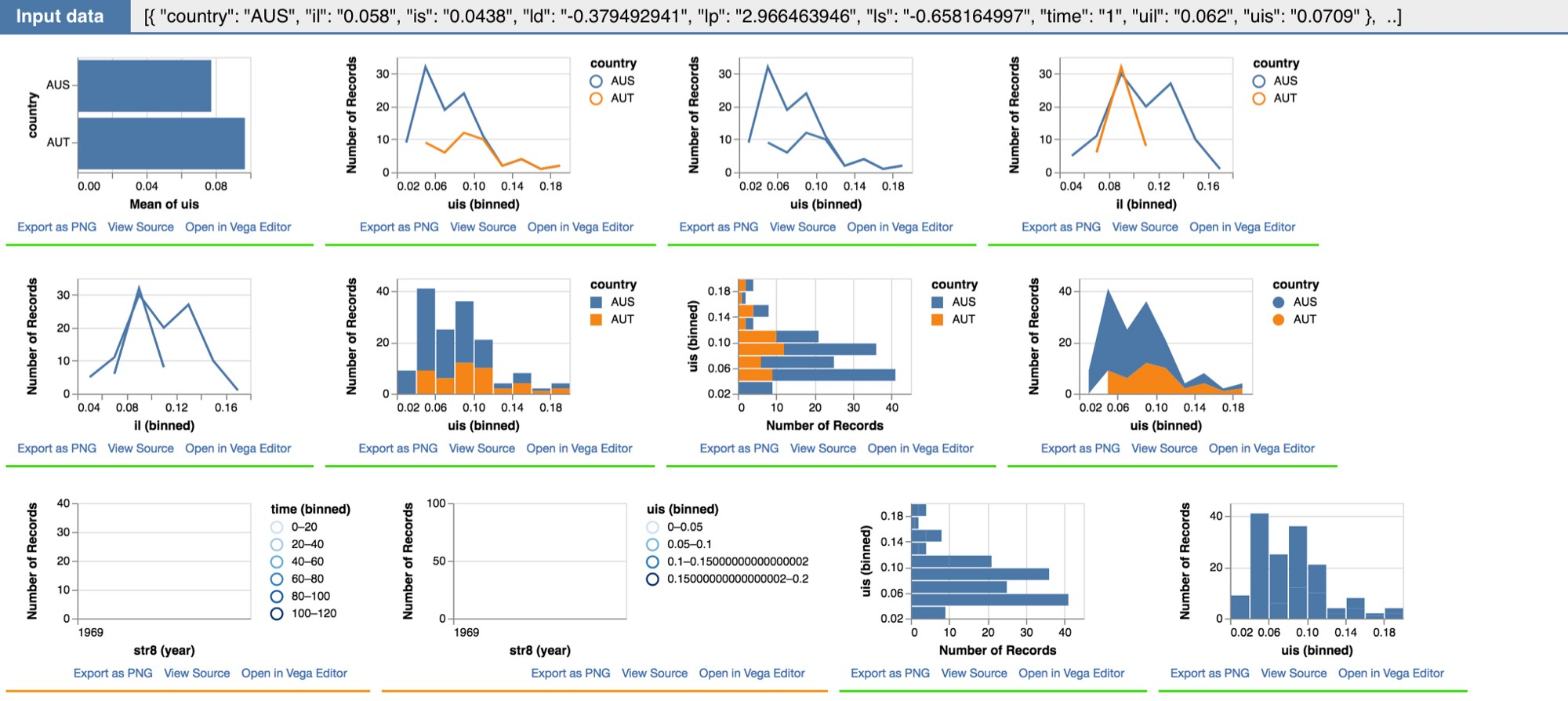 Data2Vis: Automatic Generation of Data Visualizations Using Sequence-to-Sequence Recurrent Neural…